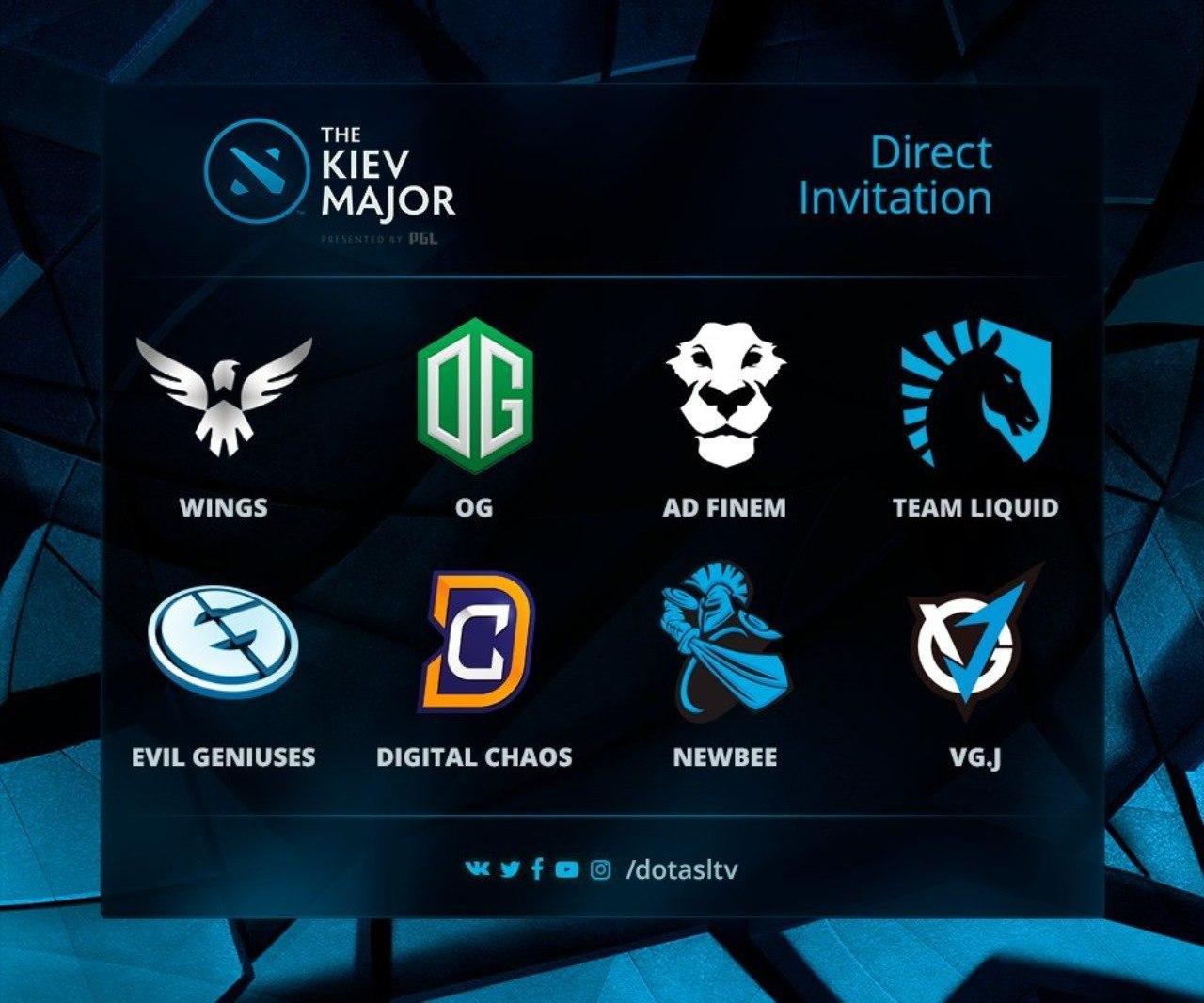 Сегодня компания Valve разослала приглашения на предстоящий Major турнир