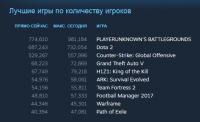 скриншот PlayerUnknown's Battlegrounds 2